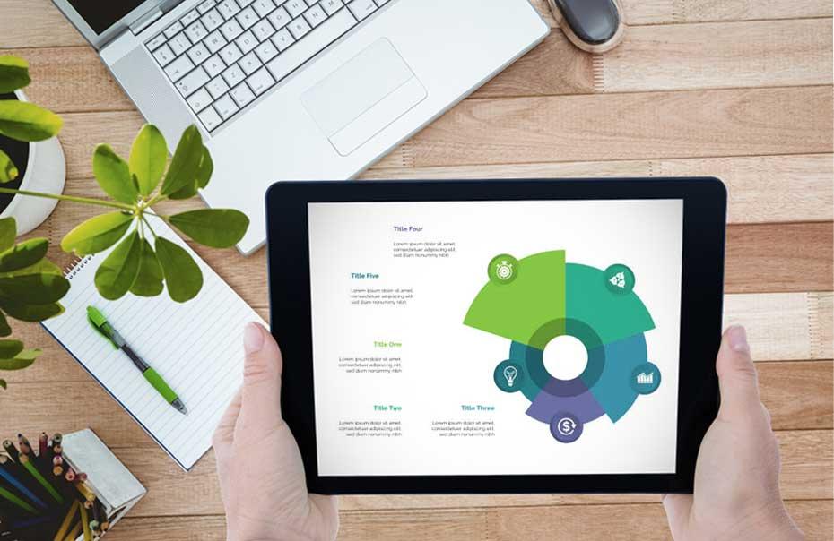 網站架構規劃及預算